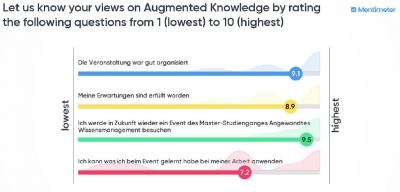 Auswertung_Augmented_Knowledge